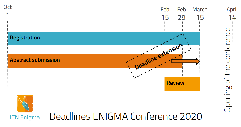 deadline with extension